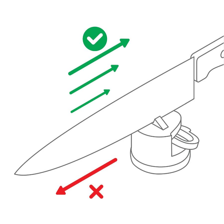 Instrukcja Jak ostrzyć nóż ostrzałką